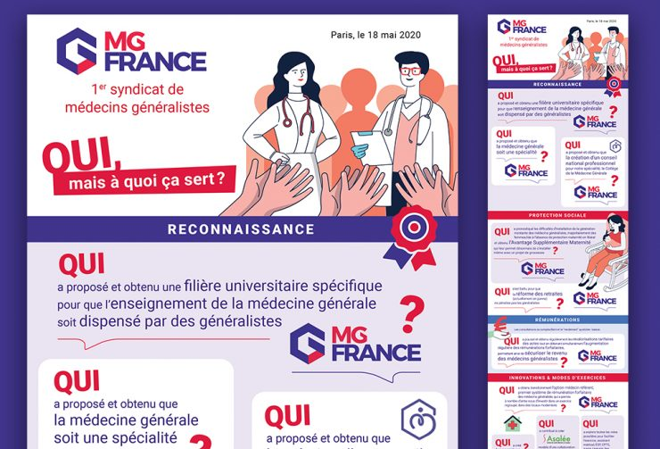 MG France