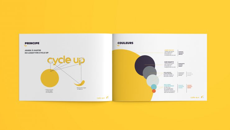 Cycle-Up